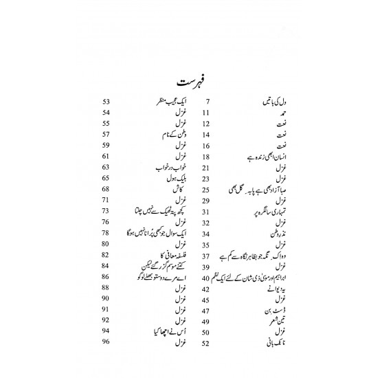 Aik Girah Khul Jany Sy - ایک گرہ کھل جانے سے